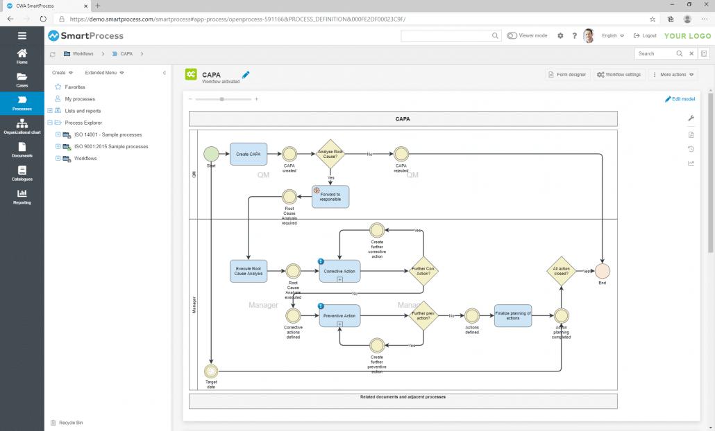 CAPA-Process_Model_SmartProcess