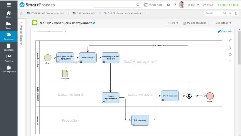 BPM-Software-Process-model-home-EN-qms
